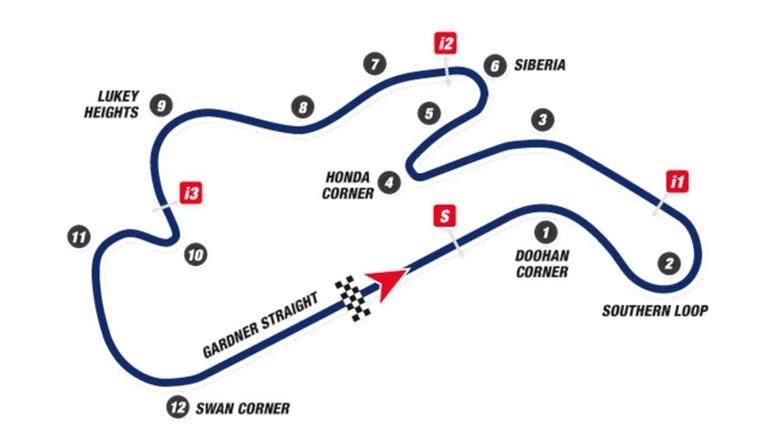 2015 MotoGP Australia – Preview